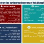 Where to find characters at Walt Disney World – a free printable!