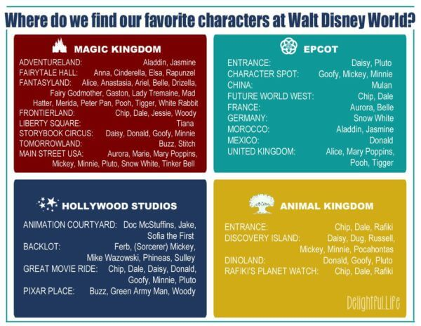 find-disney-characters