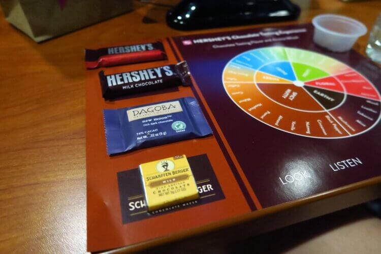 Four chocolate samples and a flavor wheel at the Hershey Chocolate Tasting Experience